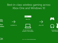 Xbox Wireless: Xbox One- und PC-Peripherie werden kompatibel