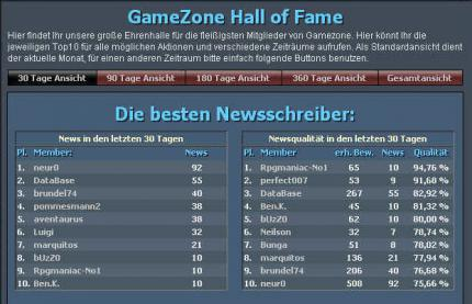 Gamezone Hall of Fame