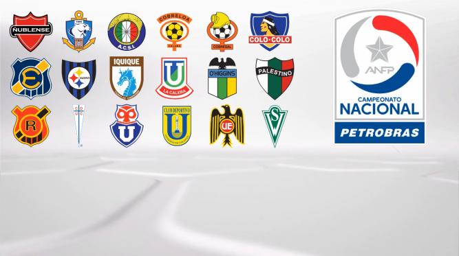 Chilenische Liga