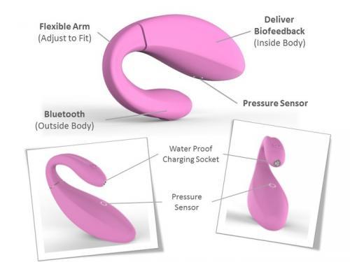 Sexspielzeug und Ontario